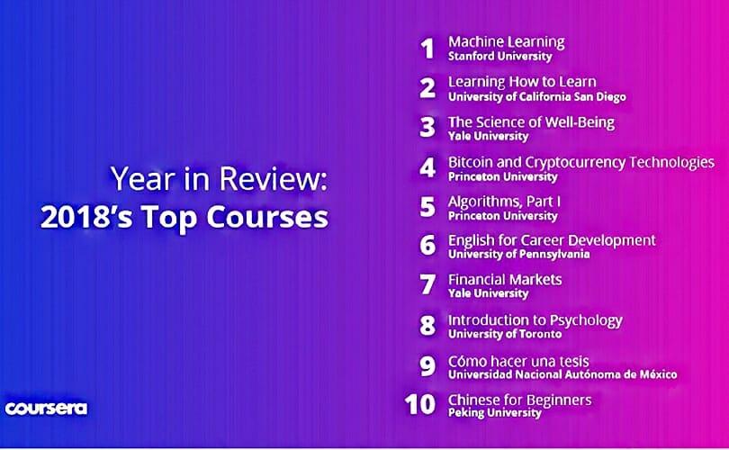 Die beliebtesten Coursera Kurse 2018 – Top 10 Online Kurse der MOOC-Plattform